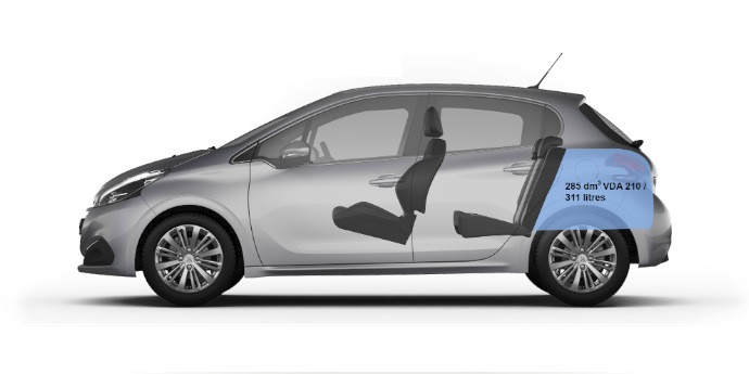 Peugeot_208_meret (1)