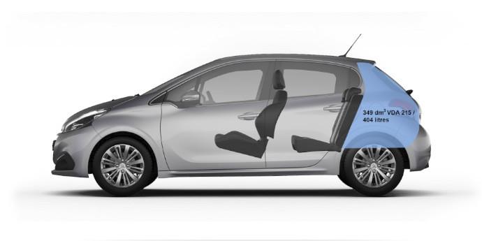 Peugeot_208_meret (2)