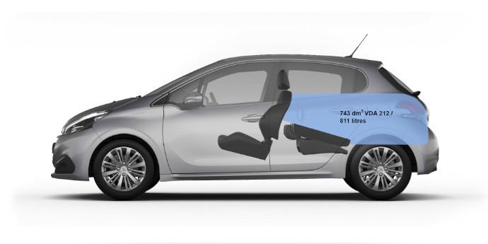 Peugeot_208_meret (3)