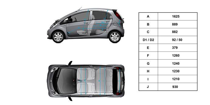 Peugeot_ion_belső_méret