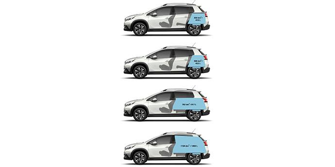 Peugeot_2008_SUV_meretek_v3_csomagtarto