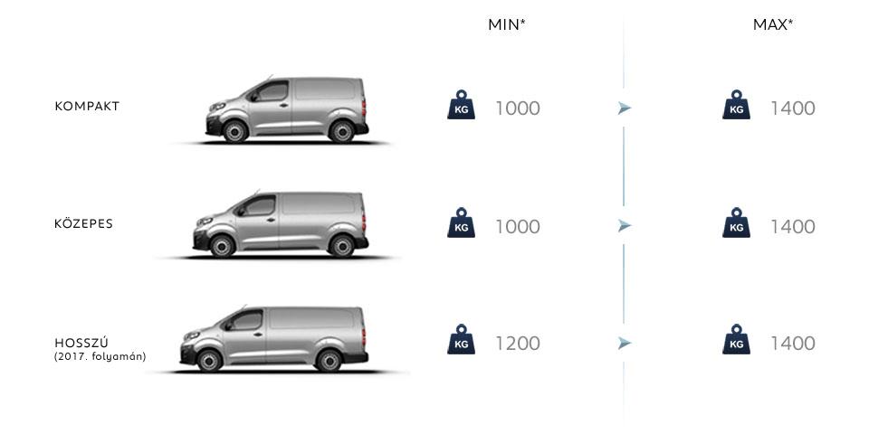 Peugeot_Expert