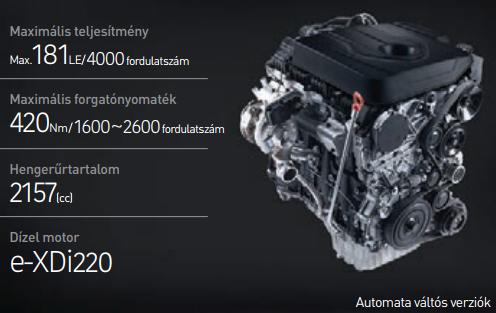 G4 engine